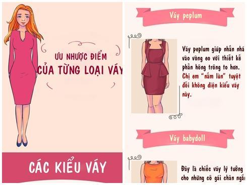 Ưu nhược điểm 'to đùng' của 10 kiểu váy bạn mặc hàng ngày