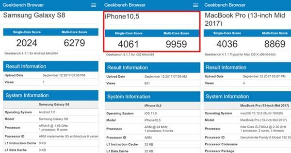 'iPhone 8 nhanh đến mức không thể tin nổi'-2