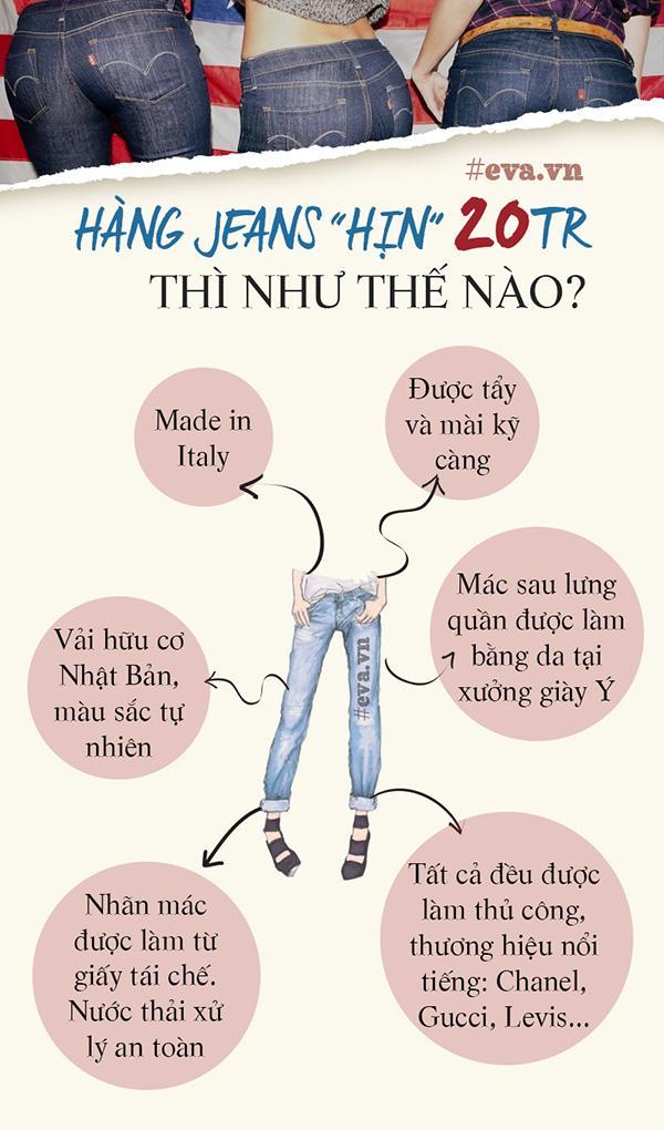 Cùng là quần jeans, sao cái này chỉ có 200 ngàn còn cái kia lại đến 20 triệu?-1