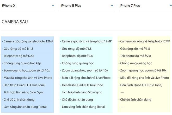 Hãy mua iPhone 7 và quên iPhone 8, iPhone X đi!-5