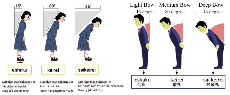 Giám đốc Nhật cúi đầu chào khách: Câu chuyện thú vị đằng sau văn hóa cúi chào của người Nhật-3