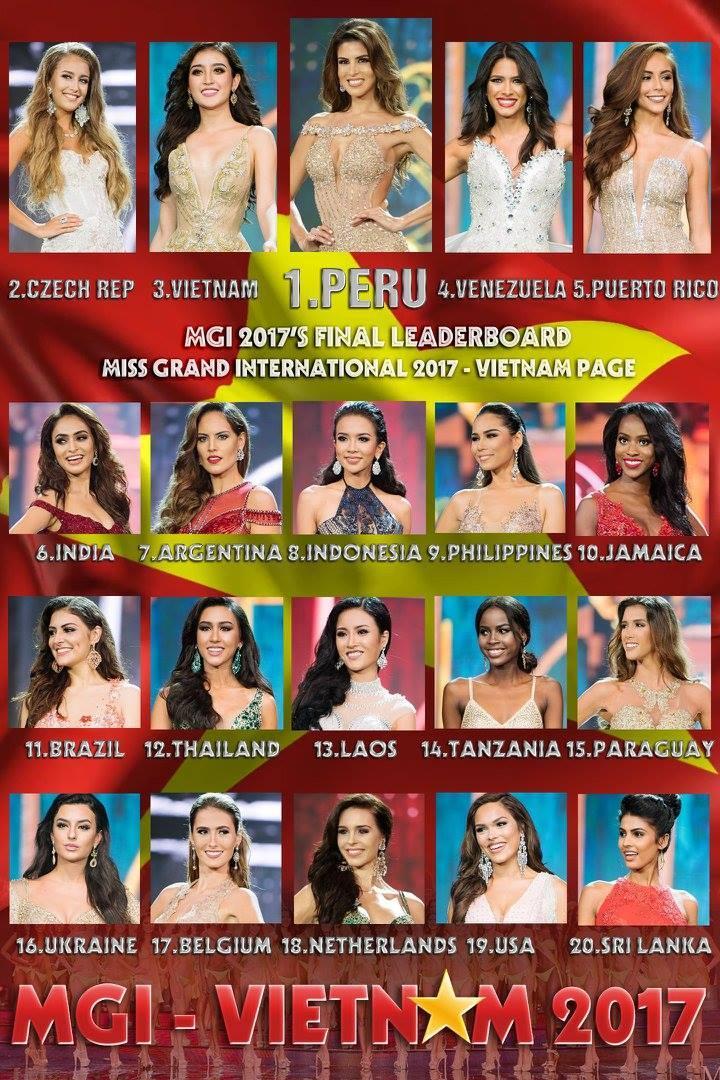 Sát giờ chung kết Miss Grand 2017, Huyền My thống trị các bảng xếp hạng sắc đẹp quốc tế-4