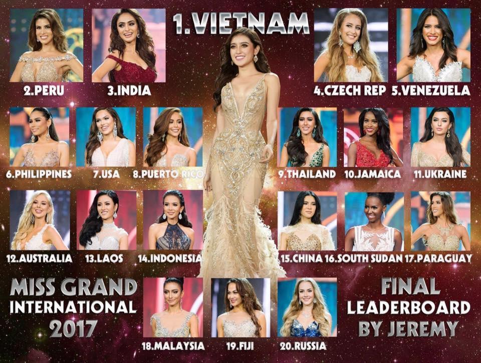Sát giờ chung kết Miss Grand 2017, Huyền My thống trị các bảng xếp hạng sắc đẹp quốc tế-5