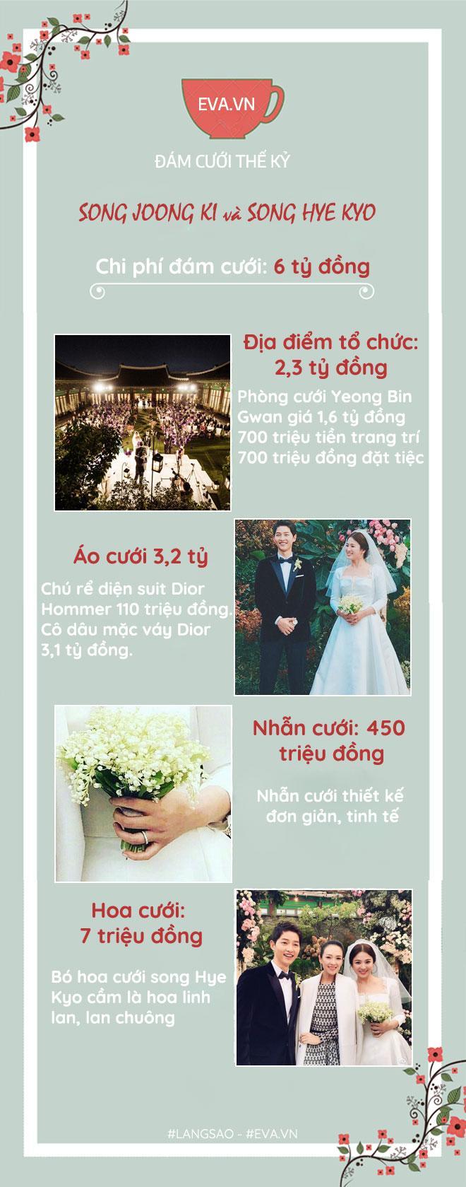 Hóa ra, thực đơn đám cưới Song Joong Ki - Song Hye Kyo cũng tính bằng tiền tỉ-3