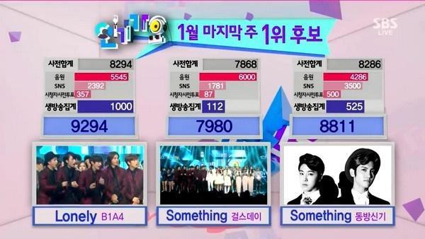 Lùm xùm những chiến thắng bị nghi gian lận của idol Kpop-3