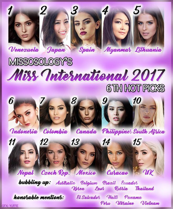 Thùy Dung bị đánh bật khỏi top 15 dự đoán Hoa hậu Quốc tế-1