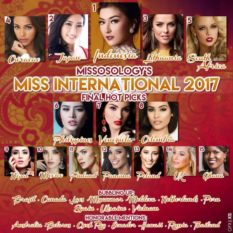 Sát giờ chung kết Miss International 2017, Thùy Dung rơi khỏi bảng vàng dự đoán top 15-4