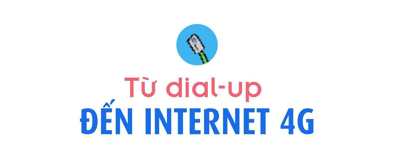 Có một thế hệ trẻ lớn lên cùng Internet-2