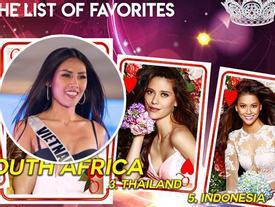Sau bán kết Miss Universe 2017, Nguyễn Thị Loan rớt khỏi bảng dự đoán lọt top 16