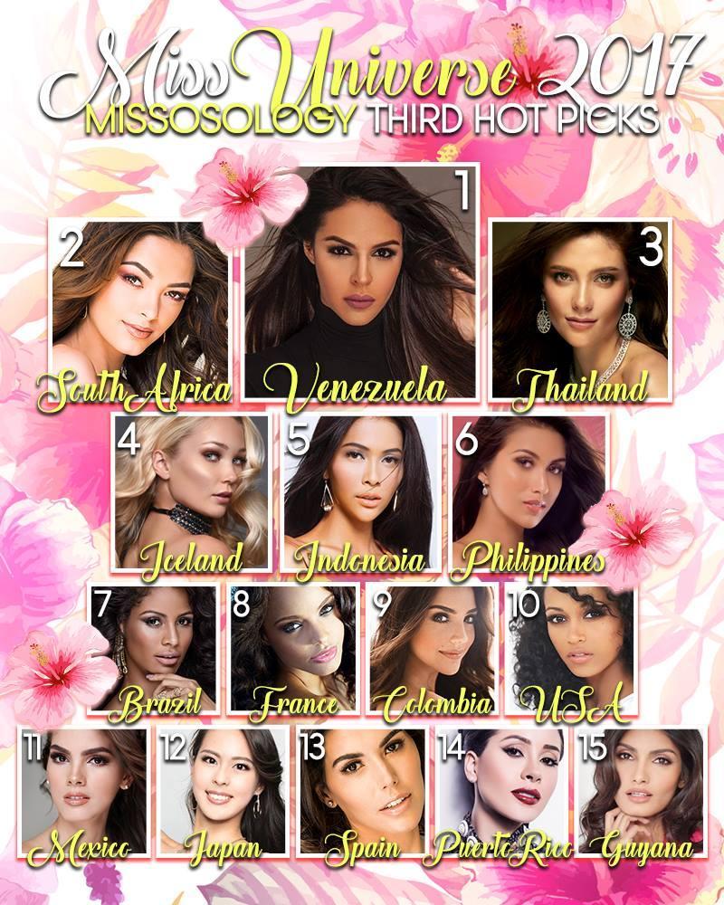 Sau bán kết Miss Universe 2017, Nguyễn Thị Loan rớt khỏi bảng dự đoán lọt top 16-2
