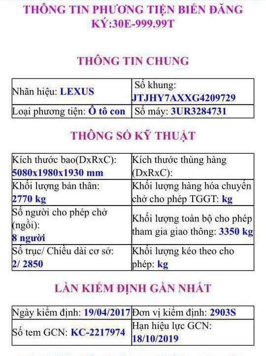 Thực hư 2 ô tô trùng biển siêu đẹp 99999 tại Hà Nội-2