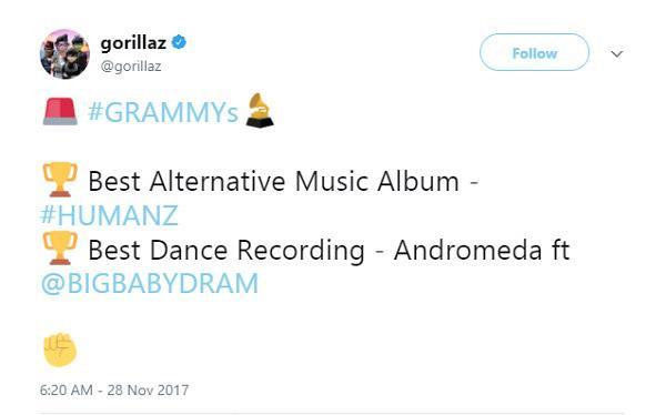Lady Gaga, Lana Del Rey và loạt sao phản ứng trước đề cử Grammy 2018-10