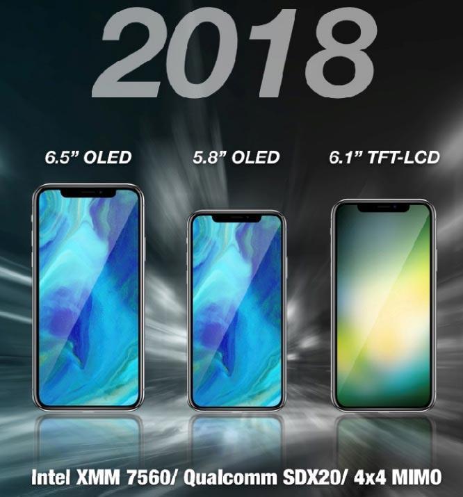 iPhone 2018 giá rẻ sẽ dùng màn hình LCD, lưng bằng kim loại-2