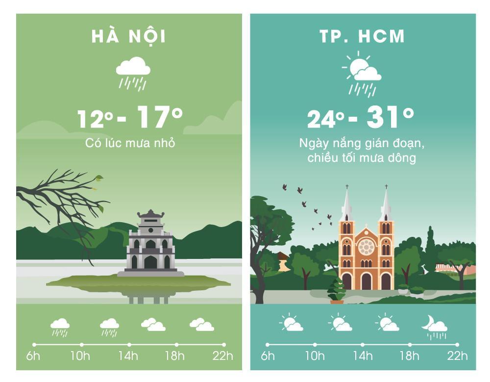 Thời tiết ngày 14/12: Không khí lạnh tăng cường, Hà Nội rét 12 độ C-2