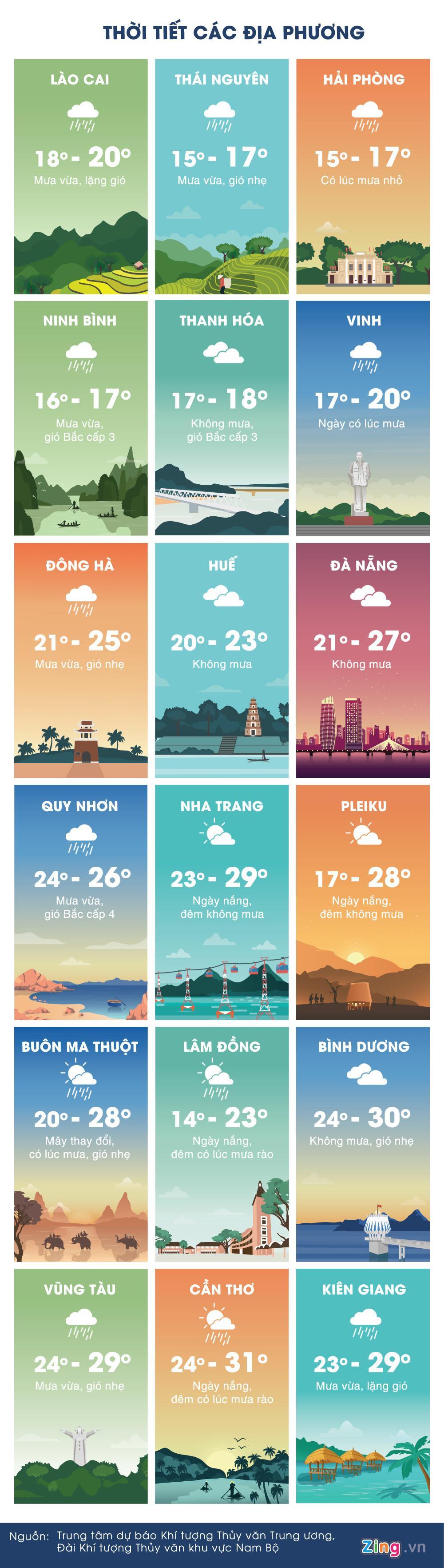 Thời tiết ngày 14/12: Không khí lạnh tăng cường, Hà Nội rét 12 độ C-3