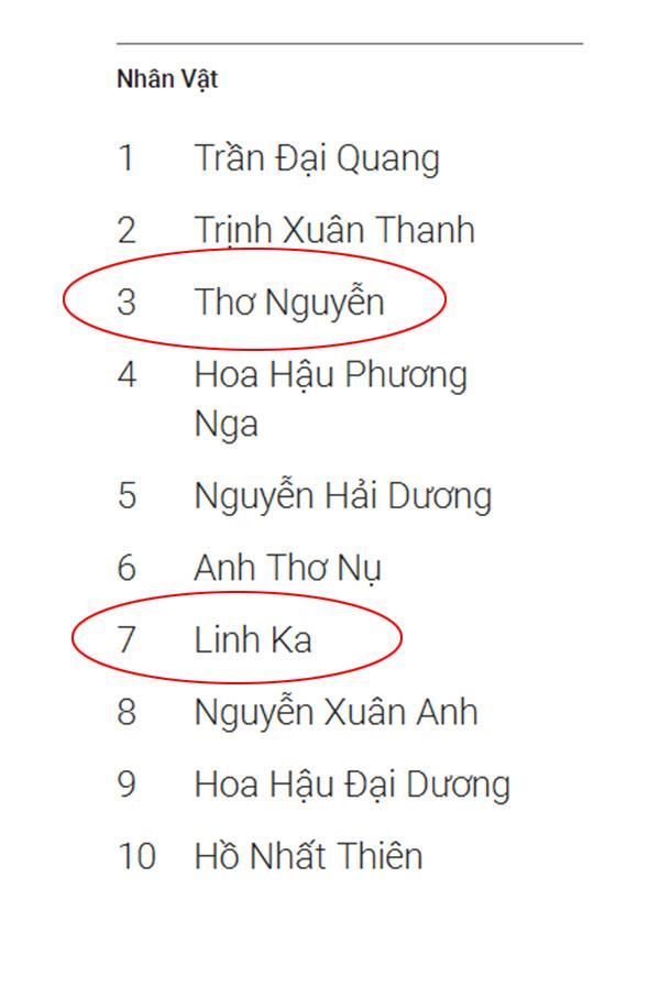 Thơ Nguyễn, Linh Ka có tên trong Top 10 nhân vật được tìm kiếm nhiều nhất Việt Nam năm 2017-1