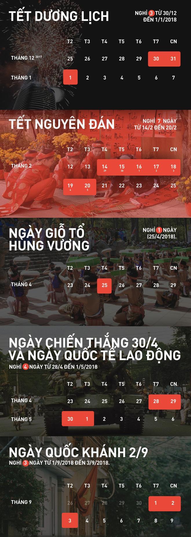 Chi tiết lịch nghỉ các ngày lễ Tết trong năm 2018-1
