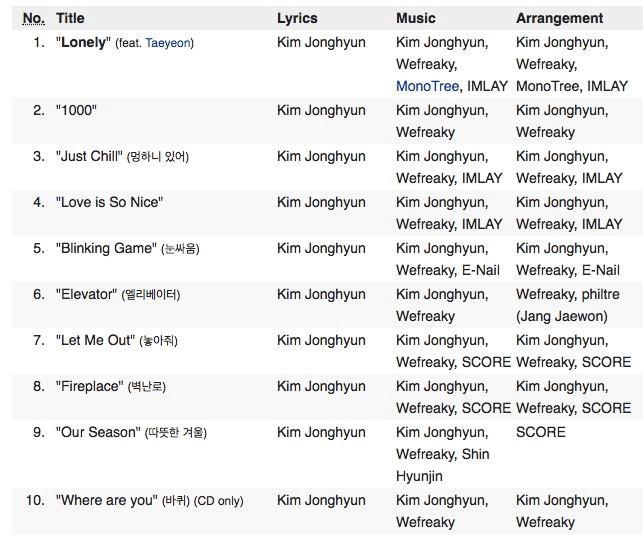 Nhìn lại 10 năm sự nghiệp cùng SHINee của Kim Jong Hyun-7