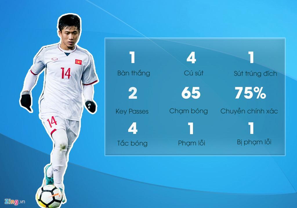 Với U23 Việt Nam lúc này, mọi giấc mơ đều có thể-3