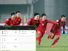 Google đã sửa sai giờ thi đấu của U23 Việt Nam - U23 Qatar