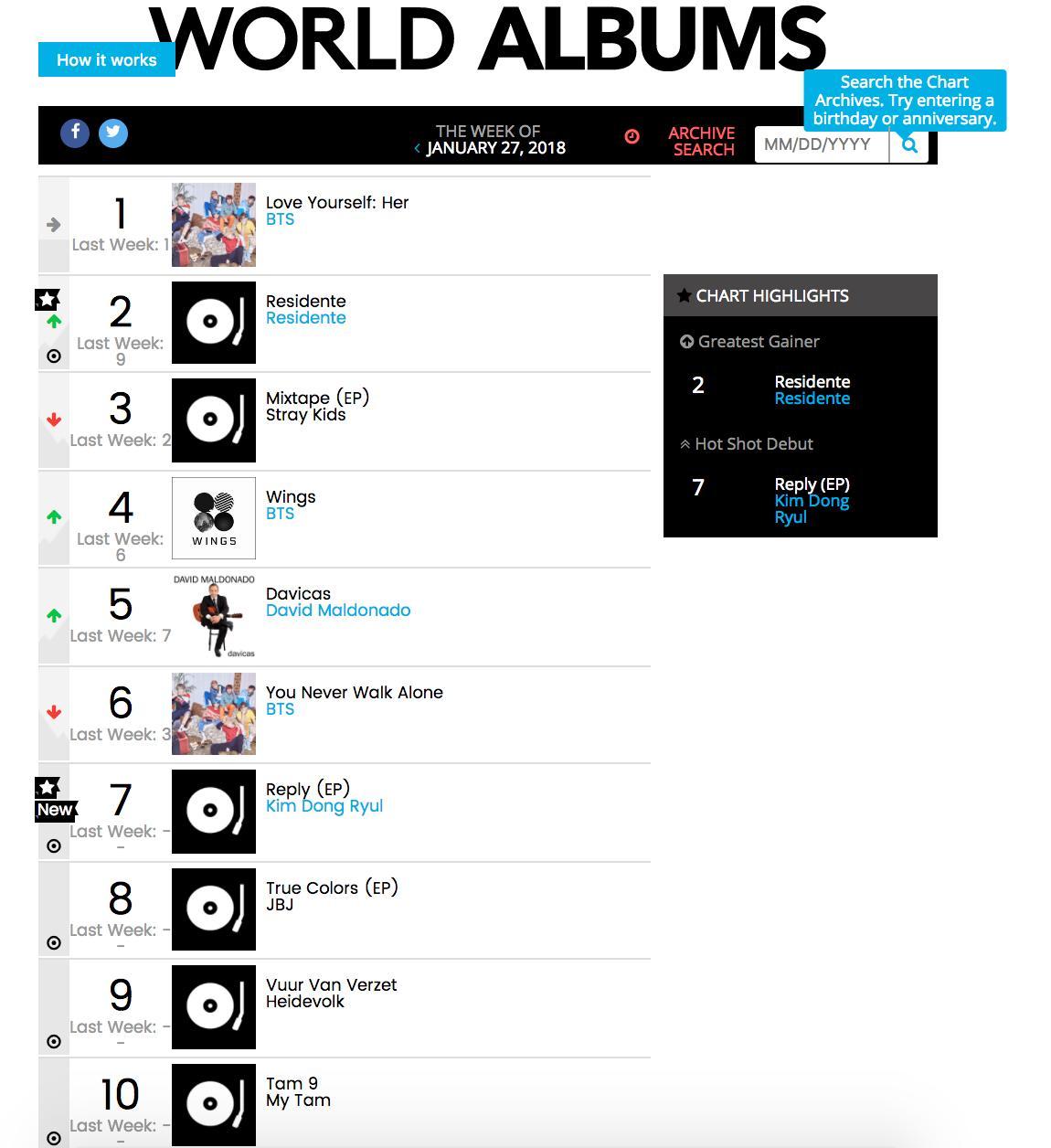 Top 10 Billboard mà album Vol 9 của Mỹ Tâm có mặt là hạng mục như thế nào, khác gì so với các BXH thường thấy?-1