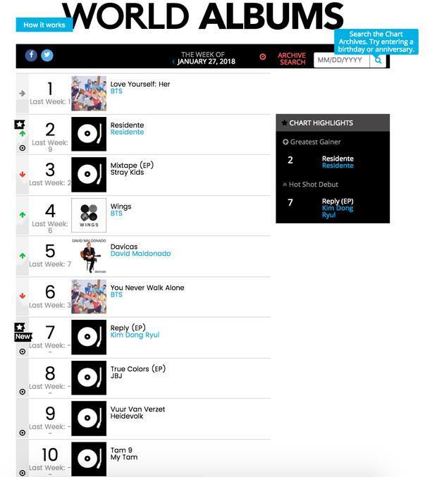 Mỹ Tâm lý giải vì sao Tâm 9 lọt Top 10 BXH Billboard, tuyên bố dành 5 tỷ tiền bán đĩa làm từ thiện-1
