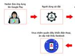 Hơn 35.000 Smartphone tại VN nhiễm virus GhostTeam đánh cắp mật khẩu FB