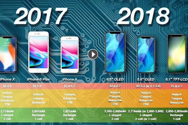 iPhone Xs, iPhone Xs Plus sẽ dùng pin khủng chữ L của LG-1