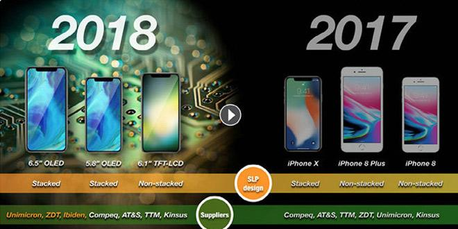 iPhone 9 và iPhone Xs sẽ hỗ trợ sim kép-1