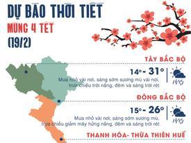 Thời tiết mùng 4 Tết: Sài Gòn nắng ráo, Hà Nội sương mù