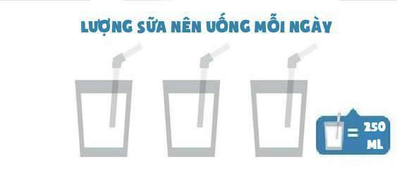 Uống sữa thế nào để không biến thành chất độc?-2
