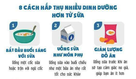 Uống sữa thế nào để không biến thành chất độc?-3