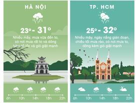 Thời tiết ngày 15/7: Hà Nội mưa cả ngày, Sài Gòn nắng gián đoạn