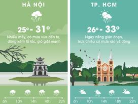 Thời tiết ngày 29/7: Hà Nội còn mưa, Sài Gòn nắng gián đoạn