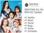 Cứ mỉa mai Red Velvet đi, các cô gái vừa có allkill đầu tiên trong sự nghiệp sau đúng 2 tiếng kìa!