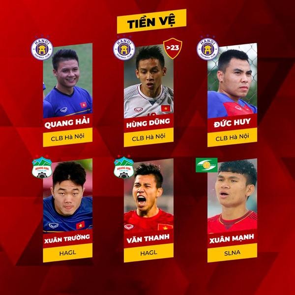Thủ môn Văn Lâm bị loại khỏi danh sách U23 Việt Nam tham dự ASIAD 2018 khiến dân mạng tranh cãi-2