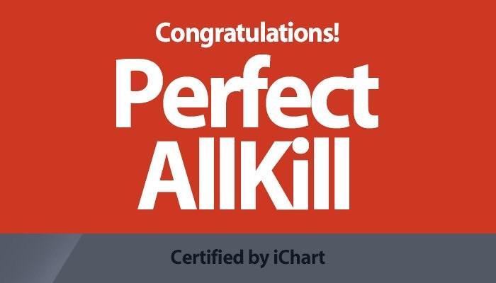 Vượt mặt đàn chị SNSD, Red Velvet mang về chứng nhận Perfect All-kill đầu tiên cho SM-2