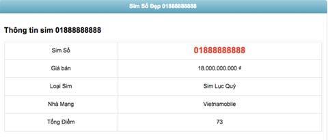 Sim vip thất quý cửu đỉnh thiên vương: Giá triệu USD đắt nhất Việt Nam-7