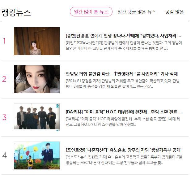 Loạt báo nổi tiếng Hàn Quốc đăng tin Phạm Băng Băng chính thức bị giam giữ sau scandal tham nhũng, trốn thuế-4