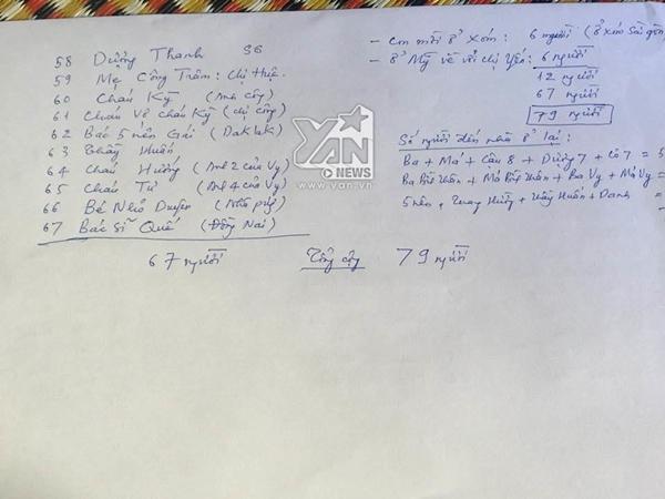 Gia đình Nhã Phương hé lộ danh sách khách mời cho tiệc cưới với Trường Giang-5