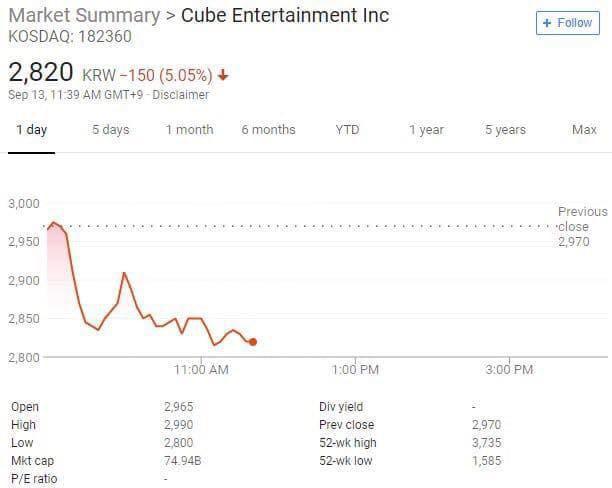 Chuyện thật như đùa, vừa tuyên bố đuổi HyunA và EDawn vài tiếng sau Cube thay đổi quyết định-1