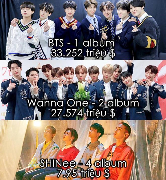 Hoảng sợ trước BTS, EXO hoãn ngày trở lại?-3