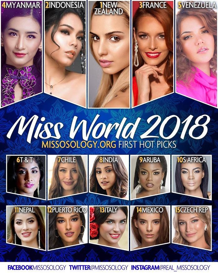 Không có tên Trần Tiểu Vy trong dự đoán top 15 nhan sắc có cơ hội chạm vương miện Hoa hậu Thế giới 2018-1