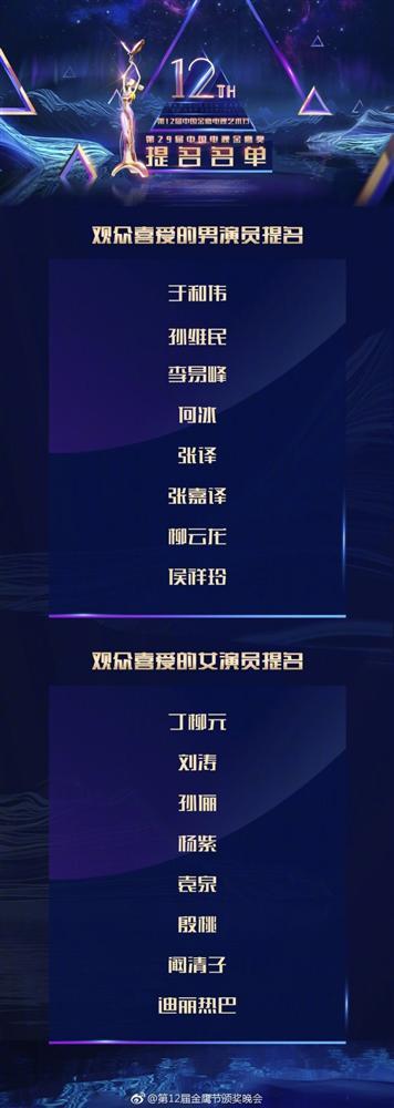 Đề cử chính thức của Kim Ưng: Khi hy vọng đạt giải của Địch Lệ Nhiệt Ba, Dương Tử trở nên khó khăn-2