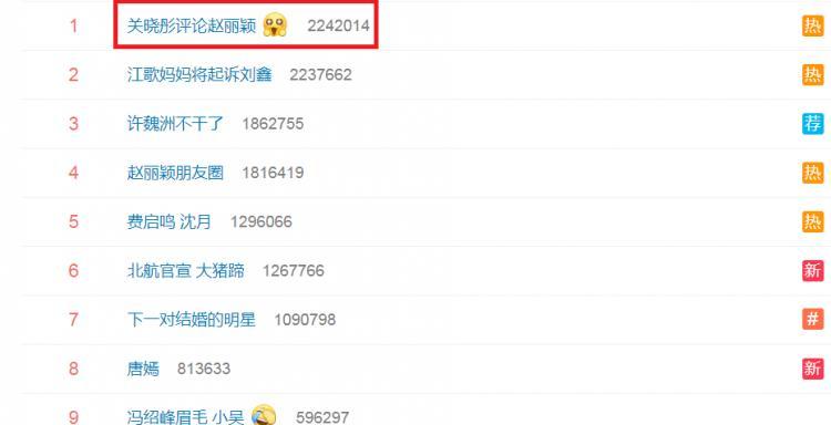 Quan Hiểu Đồng bình luận Triệu Lệ Dĩnh - từ khóa hot nhất Weibo hiện tại: Vì sao thế?-3