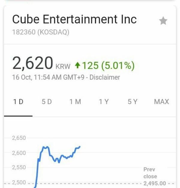 Người ta cứ đồn mất Hyuna là Cube mất tất cả, nhưng sự thật thì sao?-7