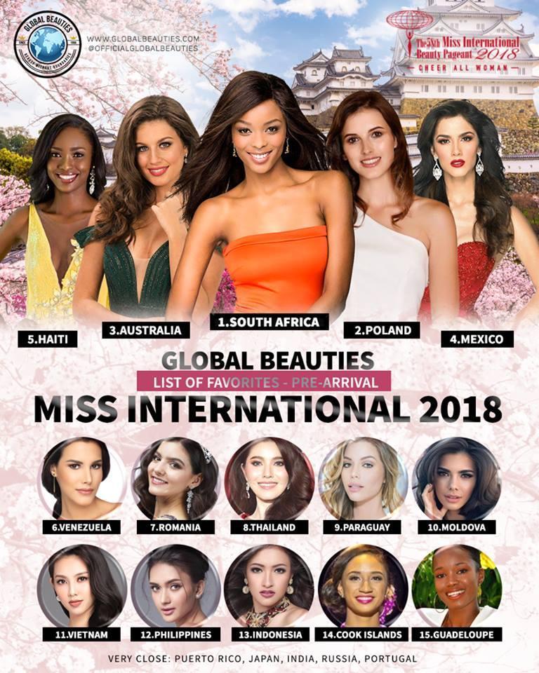 Khán giả Việt thở phào khi Thùy Tiên trượt giải phụ bị coi là điềm báo xui tận mạng tại Hoa hậu Quốc tế 2018-6