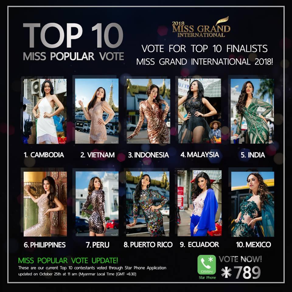 Đứng hạng 2 bình chọn, Bùi Phương Nga có cơ hội giành quyền đặc cách vào thẳng top 10 Miss Grand 2018-1
