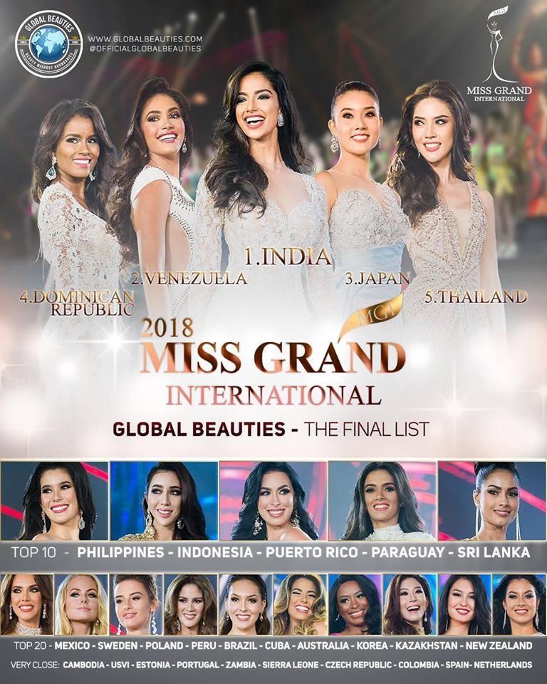 Đứng hạng 2 bình chọn, Bùi Phương Nga có cơ hội giành quyền đặc cách vào thẳng top 10 Miss Grand 2018-3