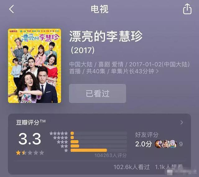 Địch Lệ Nhiệt Ba kế thừa danh hiệu: Nữ vương phim rác của Dương Mịch? Angelababy liên tiếp là thảm họa trên Douban-2
